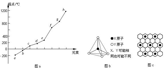 硬度:金刚石>sic>晶体硅  (4)    碳元素的某种单质具有平面层状结构