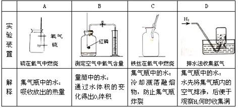 下列物質均為初中化學中物質的小學初中跟成績常見圖片